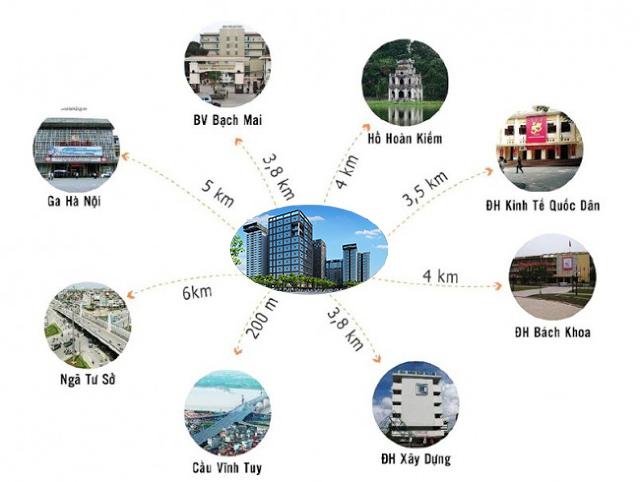 lien-ket-vung-minh-khai-city-plaza