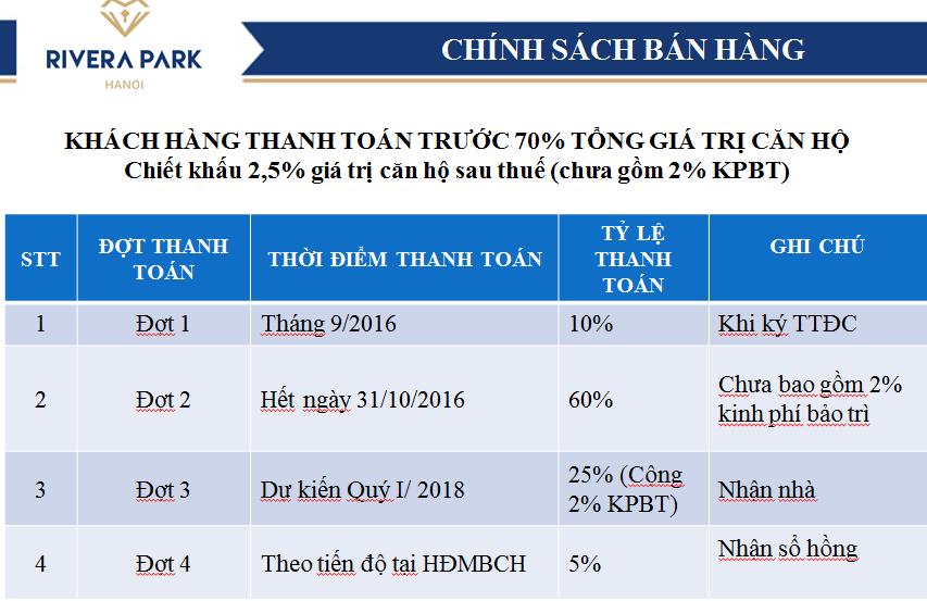 chinh-sach-ban-hang-rivera-park-69-vu-trong-phung-2