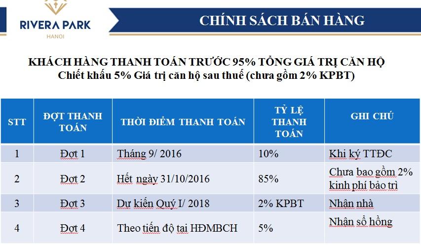 chinh-sach-ban-hang-rivera-park-69-vu-trong-phung-3
