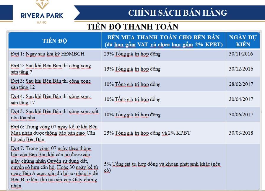 chinh-sach-ban-hang-rivera-park-69-vu-trong-phung