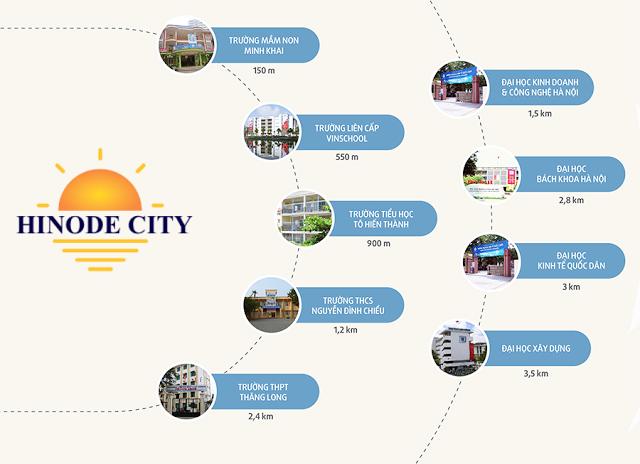 Chung cư Hinode City 201 Minh Khai - liên kết vùng