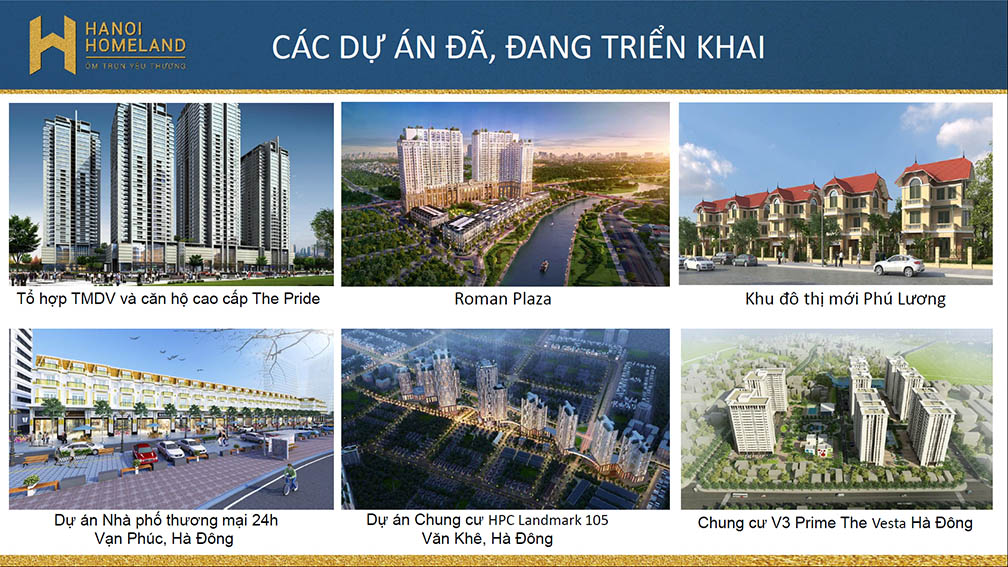 Hanoi Homeland - các dự án đã và đang triển khai