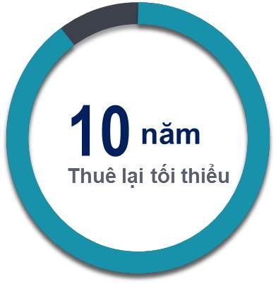 10 NĂM